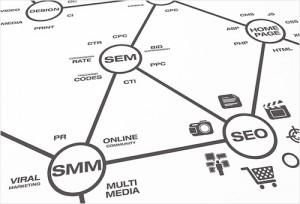 Tips for beginners to start Offline SEO for website